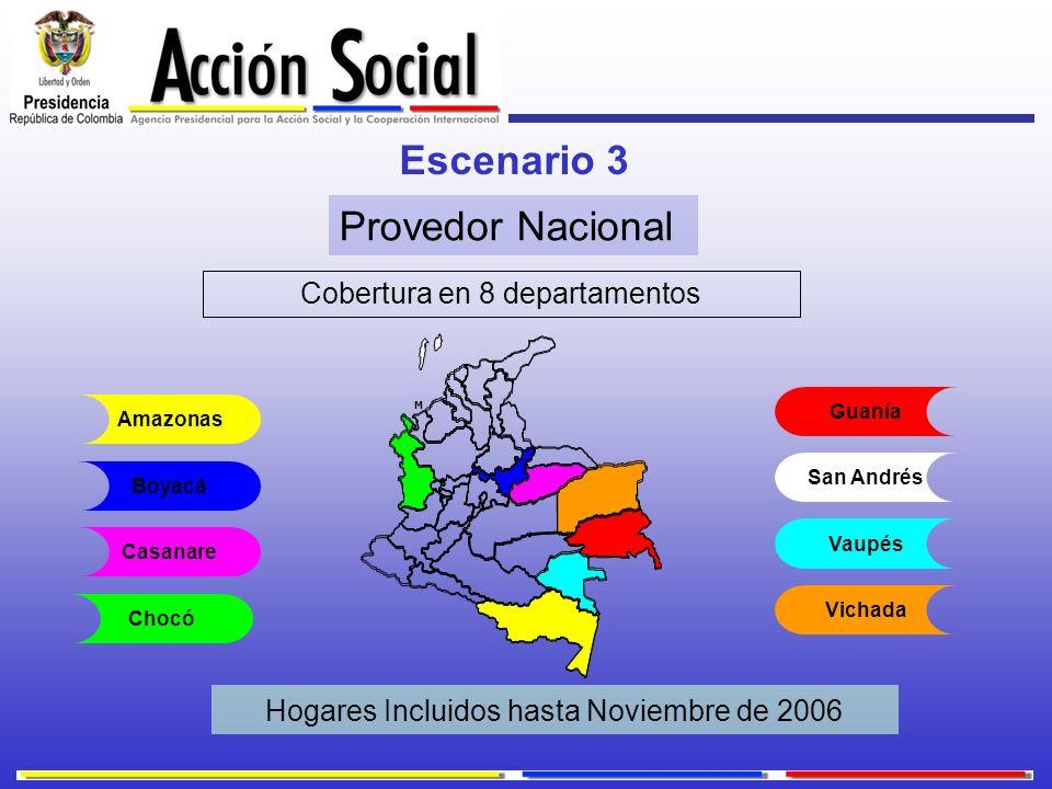 Escenario 3 Provedor Nacional Cobertura en 8 departamentos