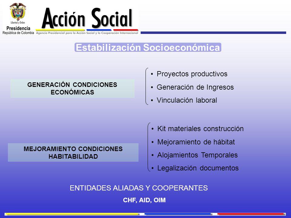 Estabilización Socioeconómica