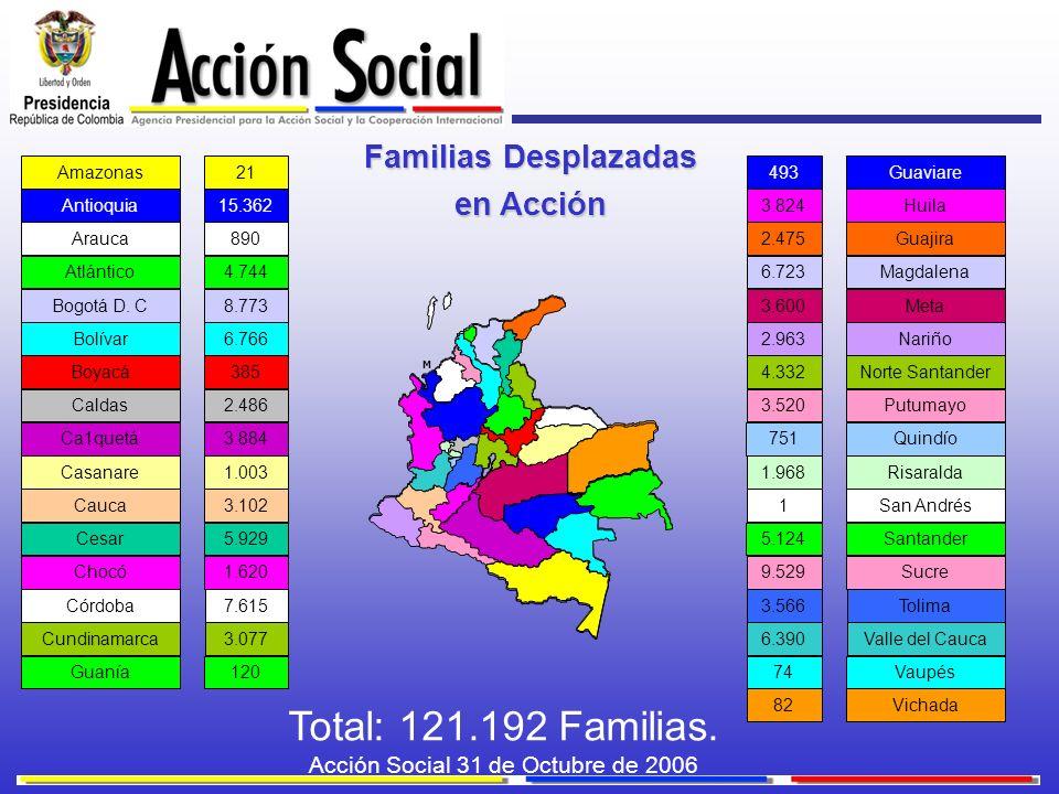 Acción Social 31 de Octubre de 2006