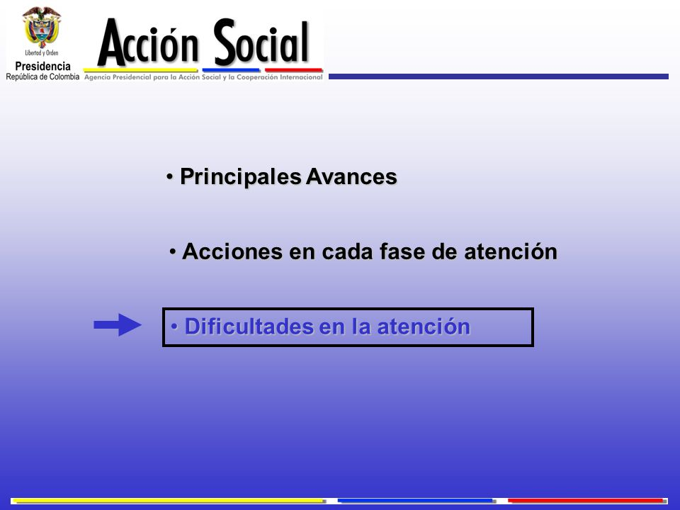 Acciones en cada fase de atención