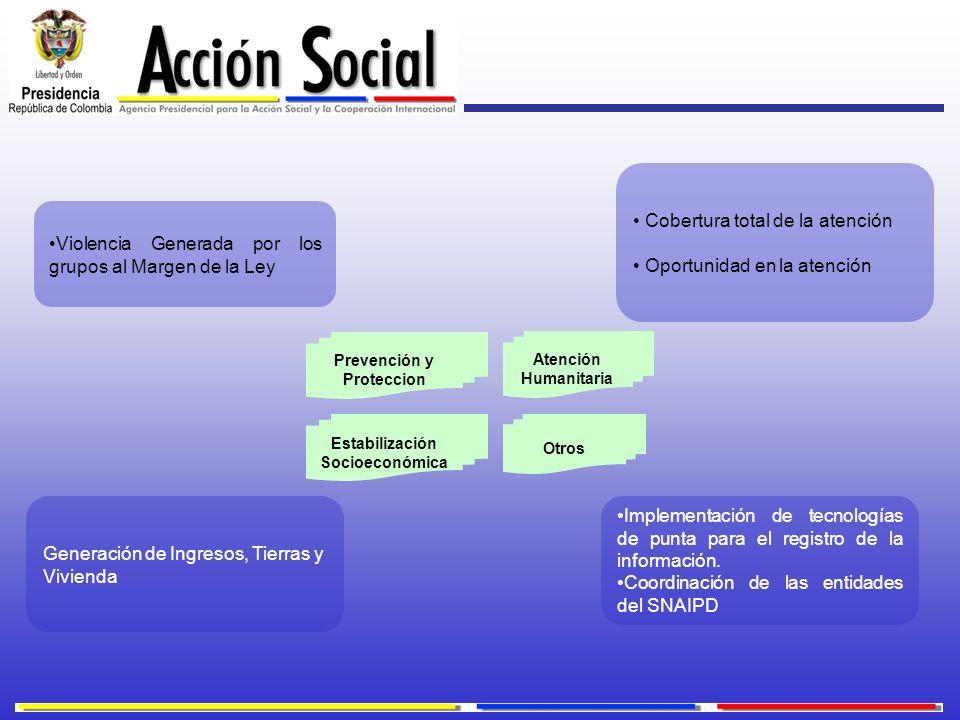 Prevención y Proteccion Estabilización Socioeconómica