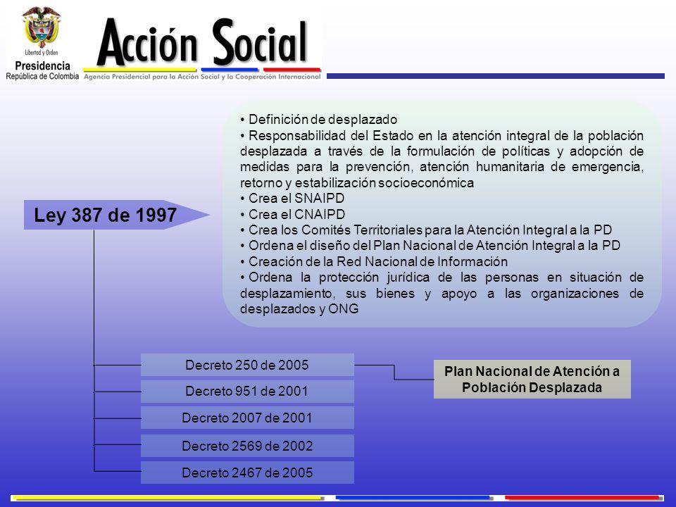 Plan Nacional de Atención a Población Desplazada