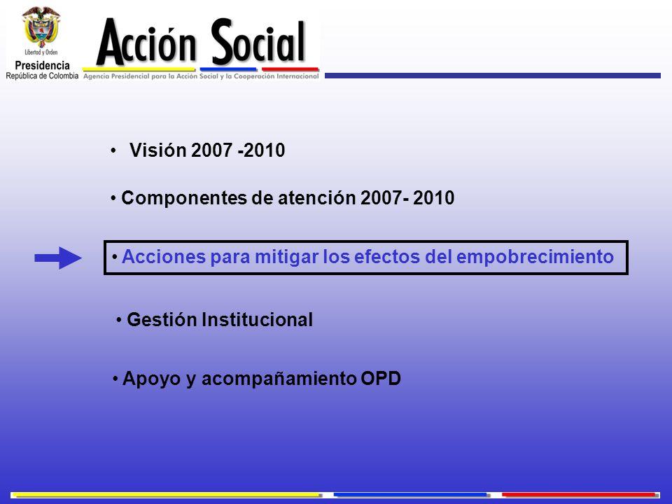 Visión 2007 -2010 Componentes de atención 2007- 2010. Acciones para mitigar los efectos del empobrecimiento.