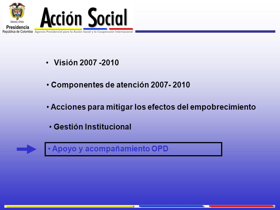 Componentes de atención 2007- 2010 Gestión Institucional