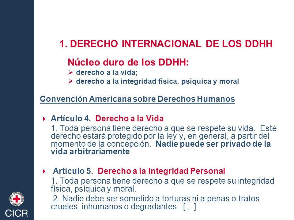 1. DERECHO INTERNACIONAL DE LOS DDHH