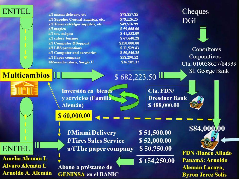 ENITEL Cheques DGI Multicambios $ 682,223.50 $84,000.00 ENITEL