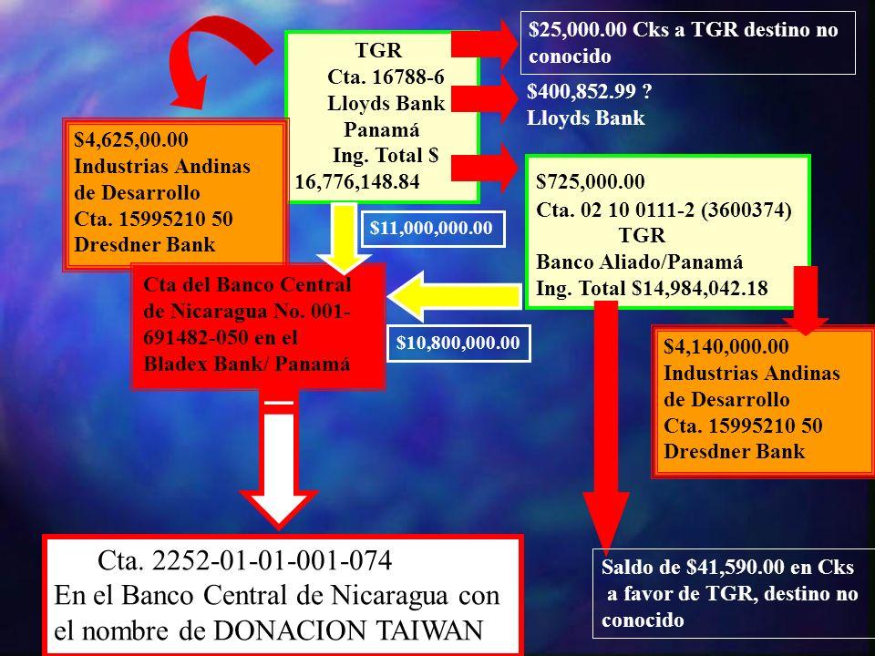En el Banco Central de Nicaragua con el nombre de DONACION TAIWAN