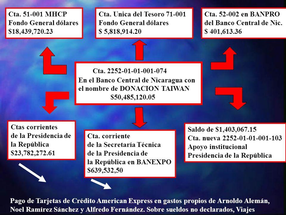 Cta. 2252-01-01-001-074 Cta. 51-001 MHCP Fondo General dólares