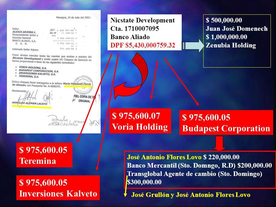 $ 975,600.07 $ 975,600.05 Voria Holding Budapest Corporation