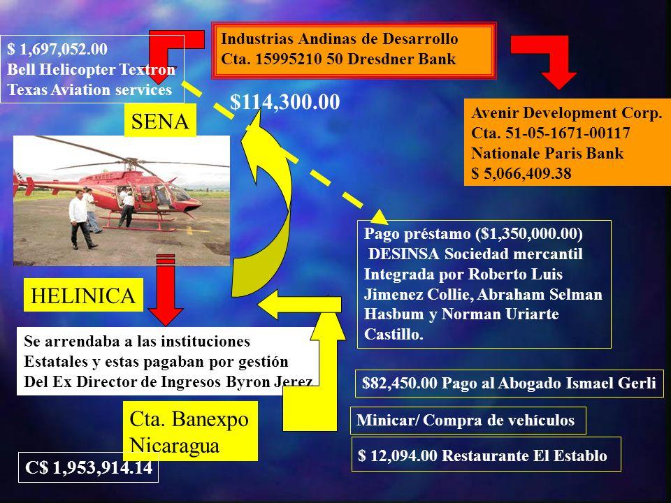 $114,300.00 SENA HELINICA Cta. Banexpo Nicaragua C$ 1,953,914.14