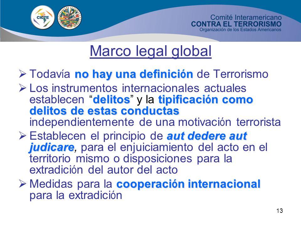 Marco legal global Todavía no hay una definición de Terrorismo