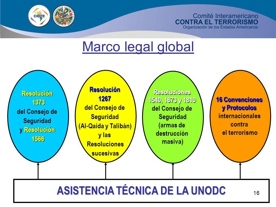 ASISTENCIA TÉCNICA DE LA UNODC