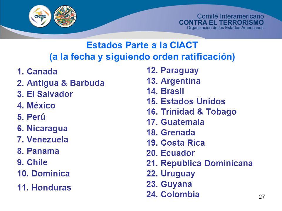 Estados Parte a la CIACT (a la fecha y siguiendo orden ratificación)