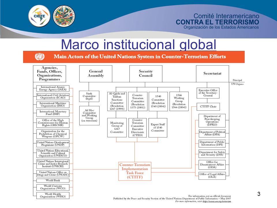 Marco institucional global