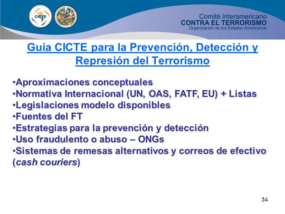 Guía CICTE para la Prevención, Detección y Represión del Terrorismo