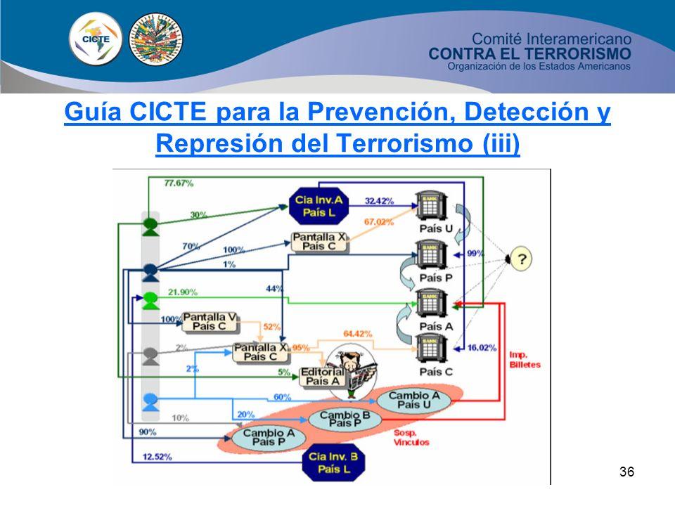 Guía CICTE para la Prevención, Detección y Represión del Terrorismo (iii)