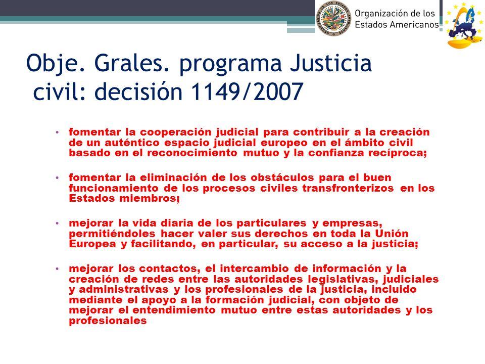 Obje. Grales. programa Justicia civil: decisión 1149/2007