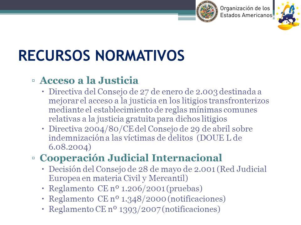 RECURSOS NORMATIVOS Acceso a la Justicia