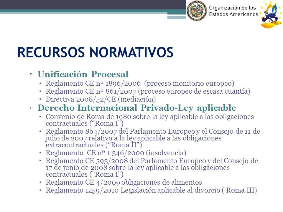 RECURSOS NORMATIVOS Unificación Procesal