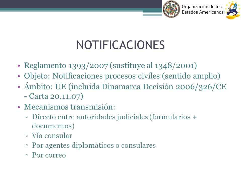 NOTIFICACIONES Reglamento 1393/2007 (sustituye al 1348/2001)