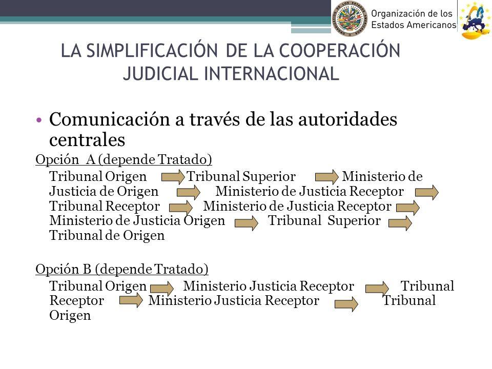 LA SIMPLIFICACIÓN DE LA COOPERACIÓN JUDICIAL INTERNACIONAL