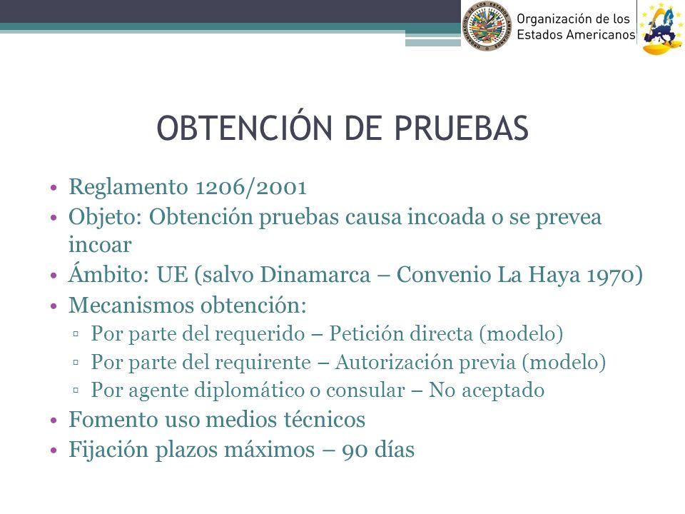OBTENCIÓN DE PRUEBAS Reglamento 1206/2001