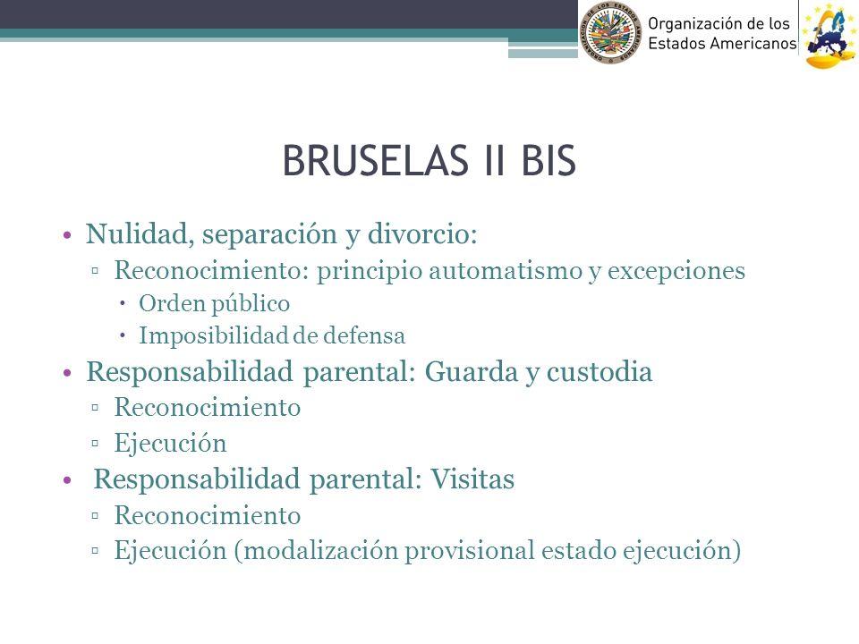 BRUSELAS II BIS Nulidad, separación y divorcio: