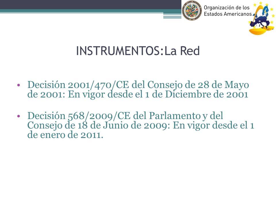 INSTRUMENTOS:La Red Decisión 2001/470/CE del Consejo de 28 de Mayo de 2001: En vigor desde el 1 de Diciembre de 2001.