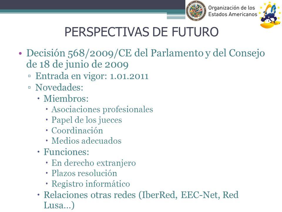 PERSPECTIVAS DE FUTURO