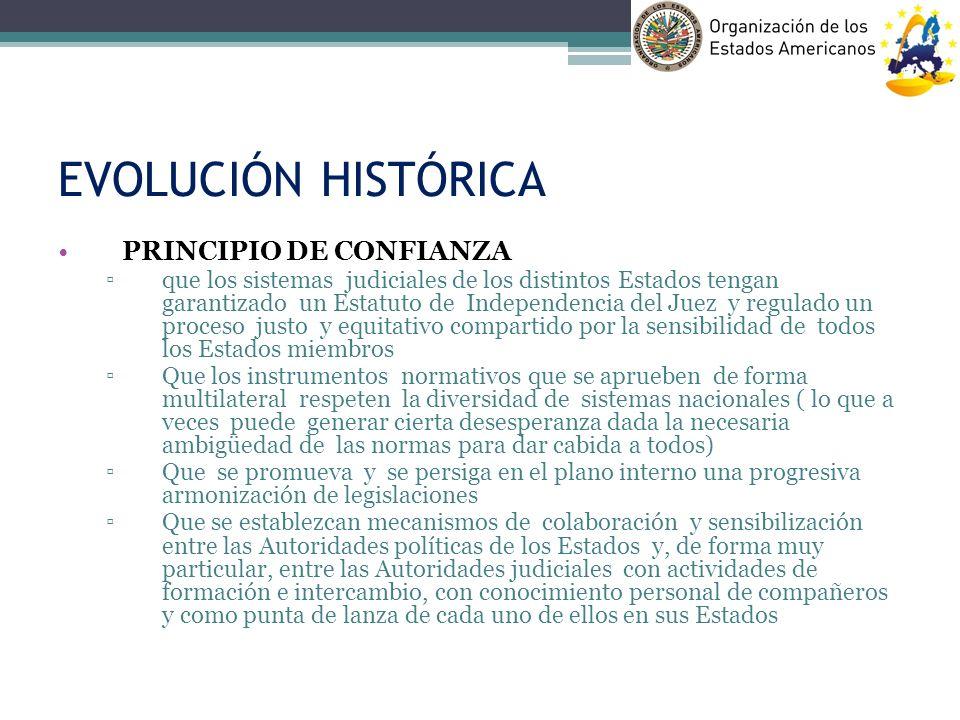 EVOLUCIÓN HISTÓRICA PRINCIPIO DE CONFIANZA