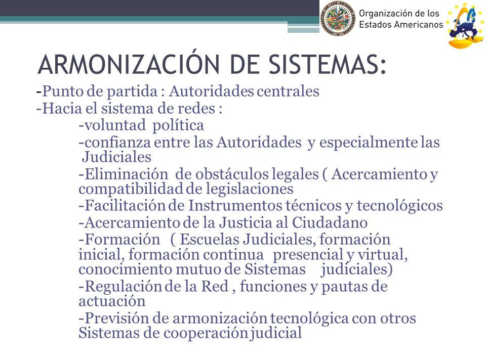 ARMONIZACIÓN DE SISTEMAS: