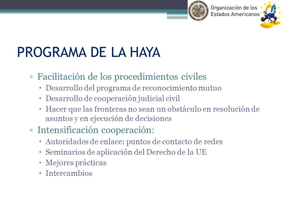 PROGRAMA DE LA HAYA Facilitación de los procedimientos civiles