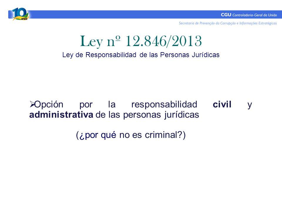 Ley de Responsabilidad de las Personas Jurídicas