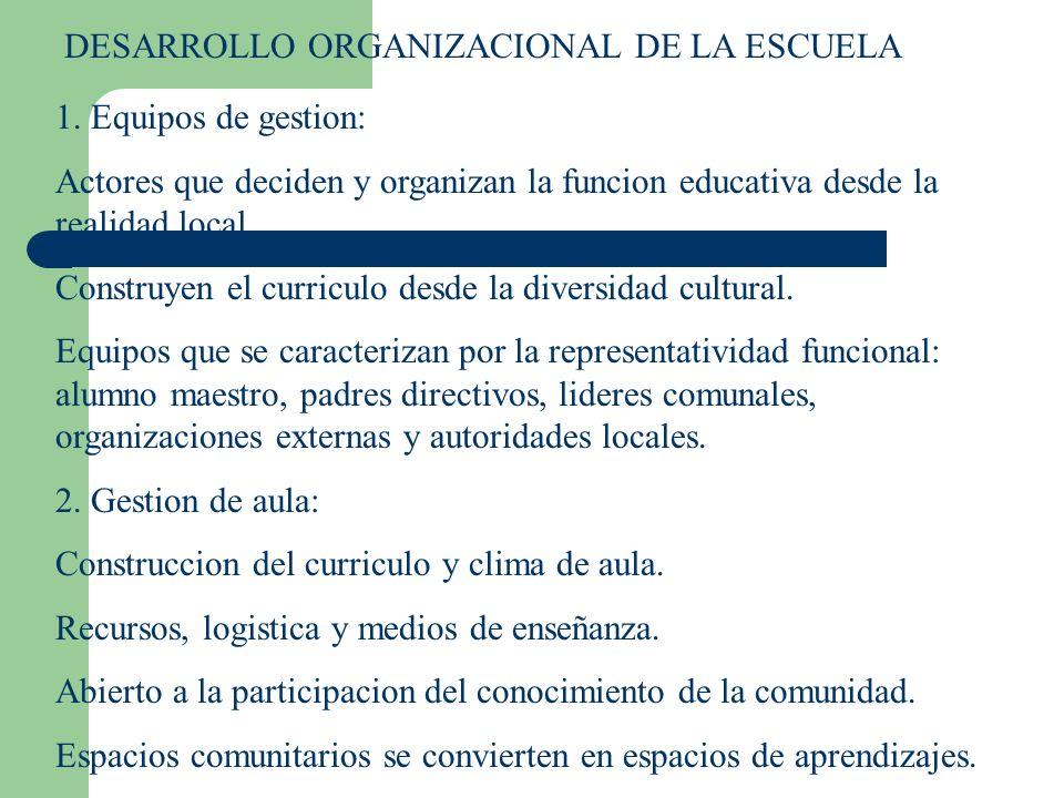 DESARROLLO ORGANIZACIONAL DE LA ESCUELA