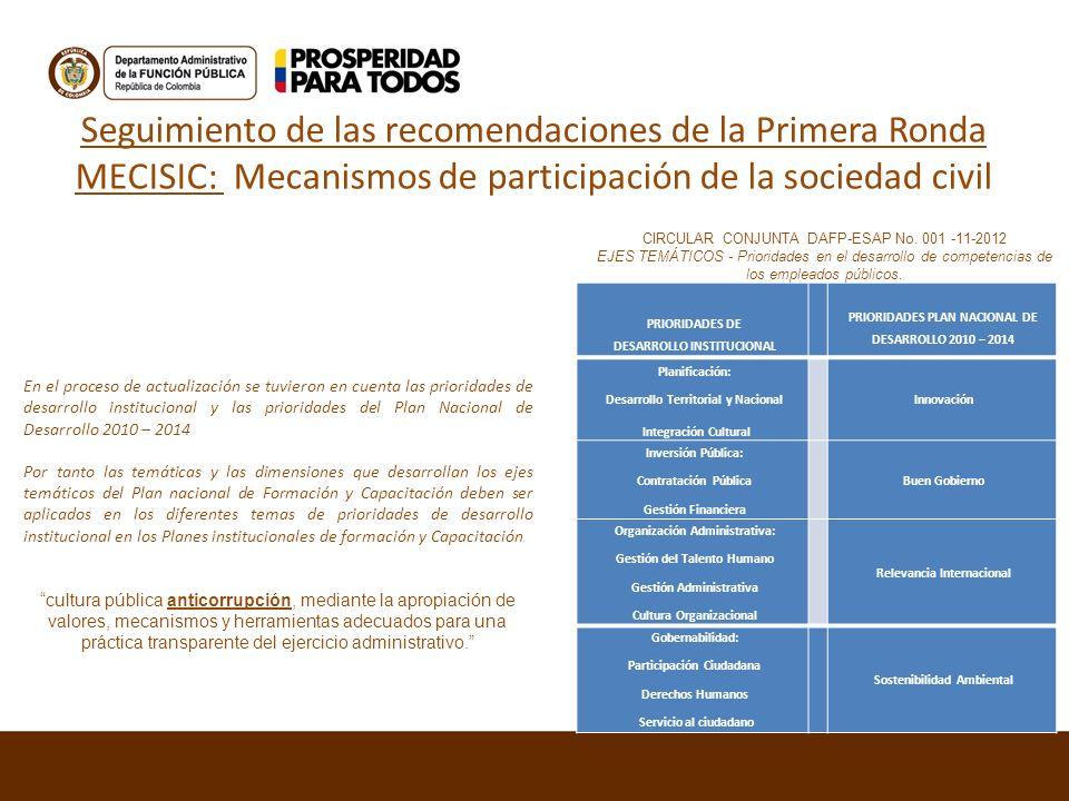 Seguimiento de las recomendaciones de la Primera Ronda MECISIC: Mecanismos de participación de la sociedad civil
