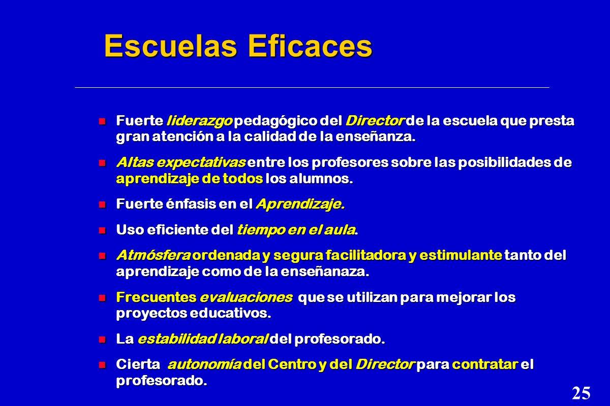 Escuelas Eficaces Fuerte liderazgo pedagógico del Director de la escuela que presta gran atención a la calidad de la enseñanza.