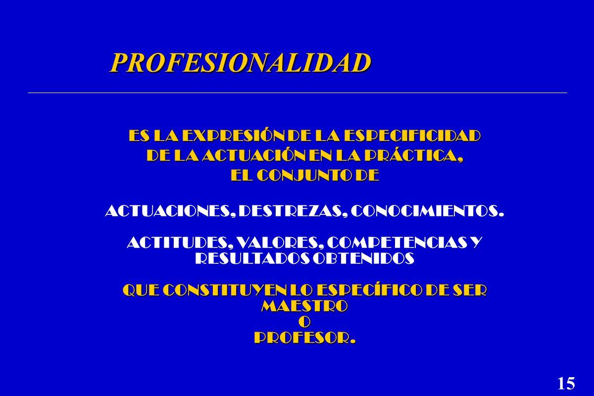 PROFESIONALIDAD 15 ES LA EXPRESIÓN DE LA ESPECIFICIDAD