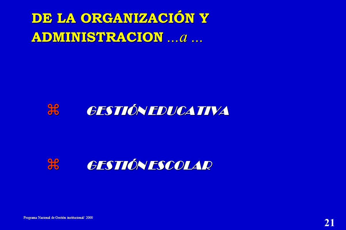 DE LA ORGANIZACIÓN Y ADMINISTRACION ...a ...