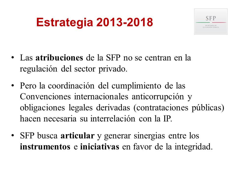 Estrategia 2013-2018 Las atribuciones de la SFP no se centran en la regulación del sector privado.