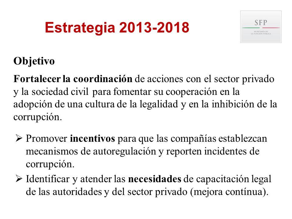 Estrategia 2013-2018 Objetivo.