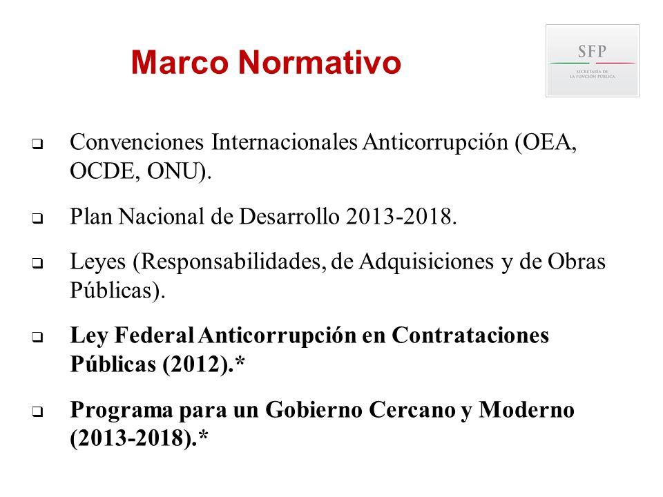 Marco Normativo Convenciones Internacionales Anticorrupción (OEA, OCDE, ONU). Plan Nacional de Desarrollo 2013-2018.