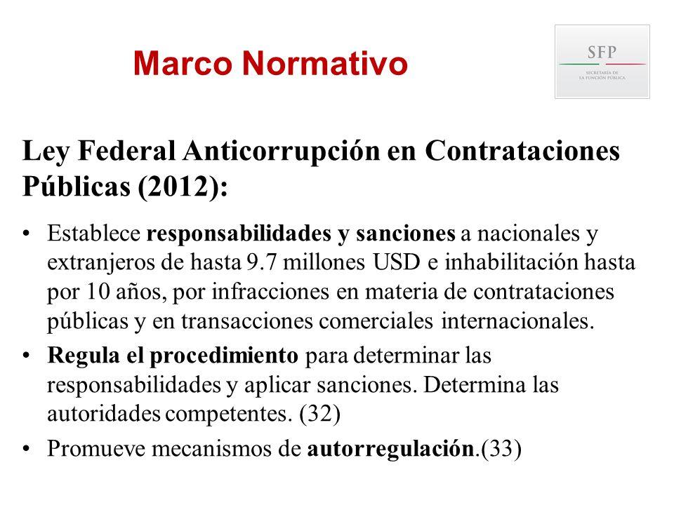 Marco Normativo Ley Federal Anticorrupción en Contrataciones Públicas (2012):