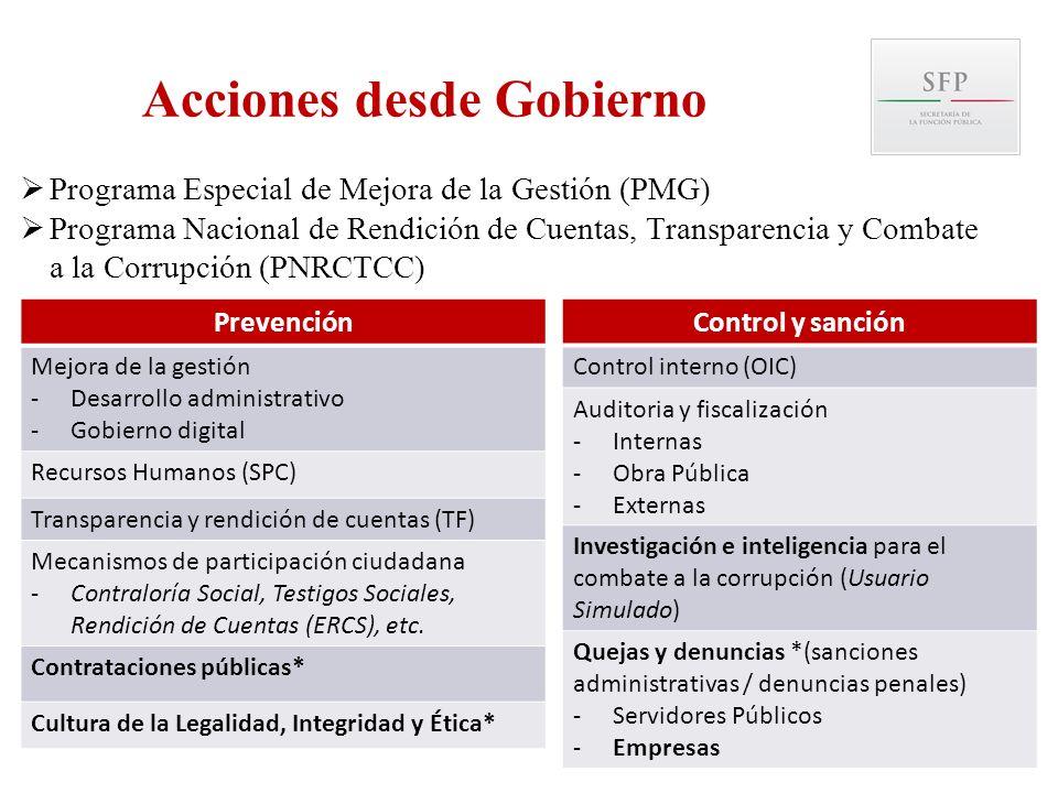 Acciones desde Gobierno