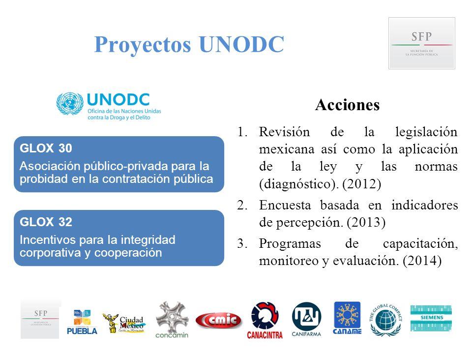 Proyectos UNODC Acciones