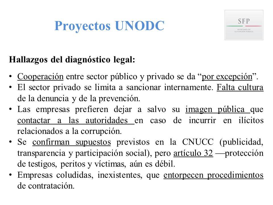 Proyectos UNODC Hallazgos del diagnóstico legal:
