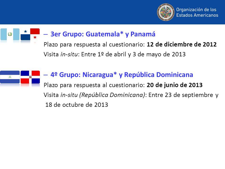 3er Grupo: Guatemala* y Panamá