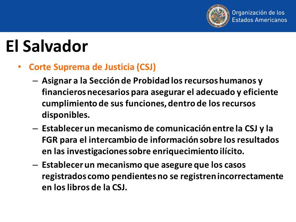 El Salvador Corte Suprema de Justicia (CSJ)