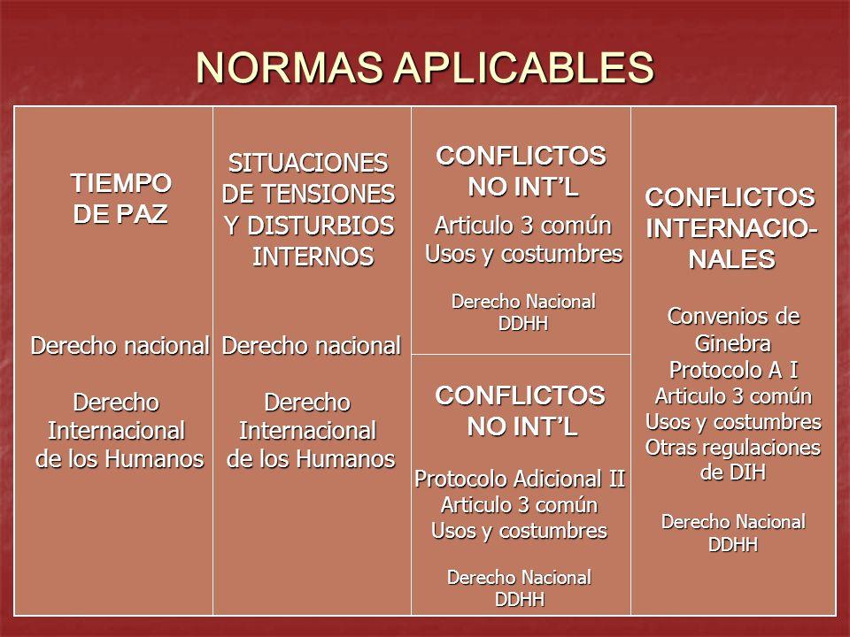 NORMAS APLICABLES CONFLICTOS SITUACIONES NO INT'L DE TENSIONES TIEMPO