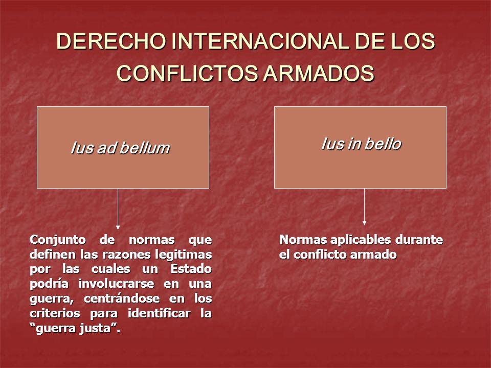 DERECHO INTERNACIONAL DE LOS CONFLICTOS ARMADOS