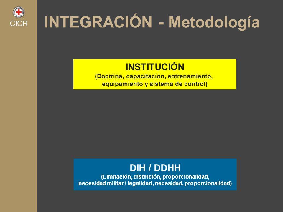 INTEGRACIÓN - Metodología
